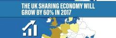 UK Collaborative Economy Set To Reach £140 Billion By 2025