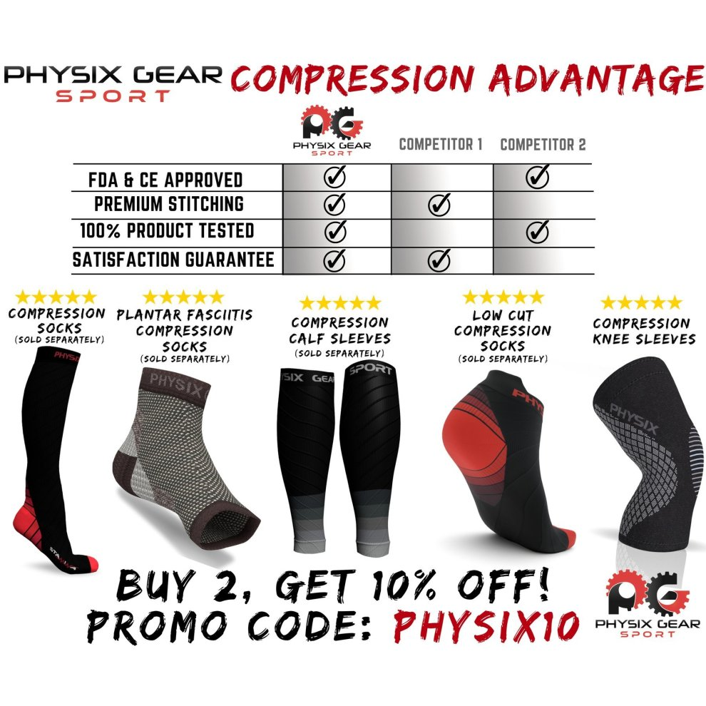cbb733ef9d ... Physix Gear Sport Knee Support Brace - Premium Recovery & Compression  Sleeve For Meniscus Tear, ...